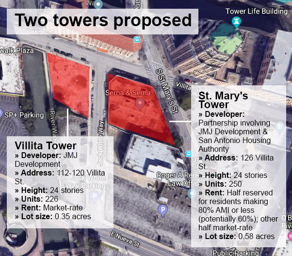 The Villita and St. Mary's tower are being proposed for Villita Street by the San Antonio Housing Authority and Dallas developer JMJ.