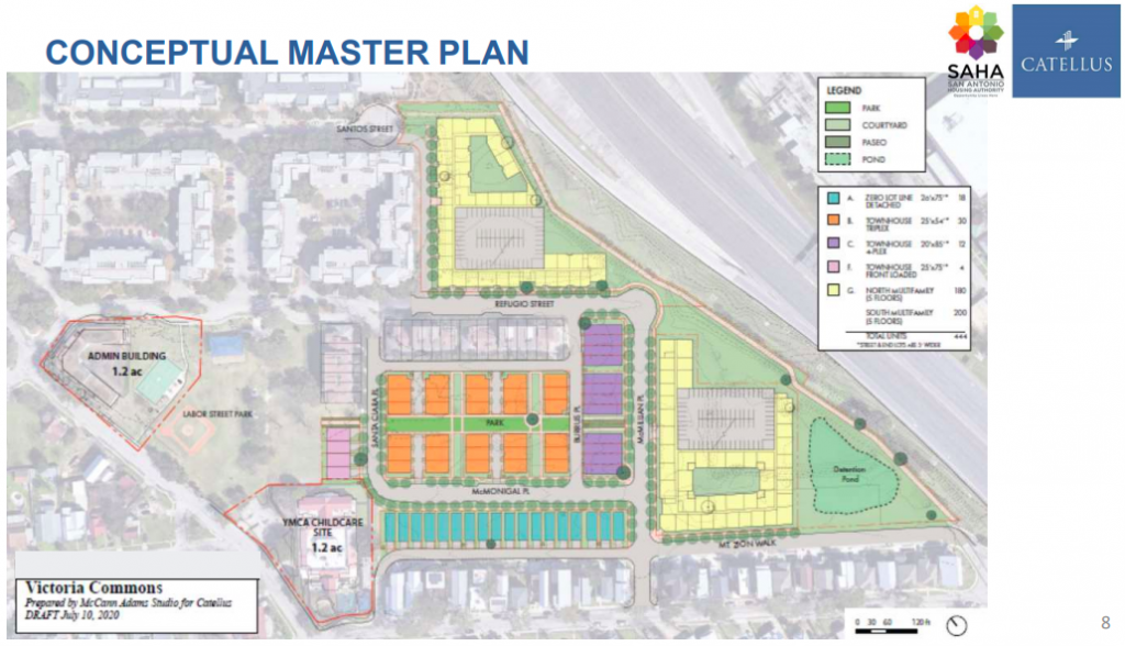 Conceptual design for the Victoria Commons master plan in Lavaca neighborhood in San Antonio Texas presented in a community meeting on Tuesday, Sept. 22, 2020.
