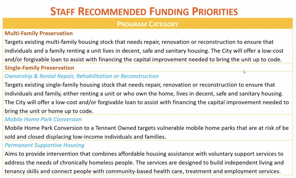 2022 San Antonio Housing Bond priorities 1. Aug. 25, 2021. City of San Antonio